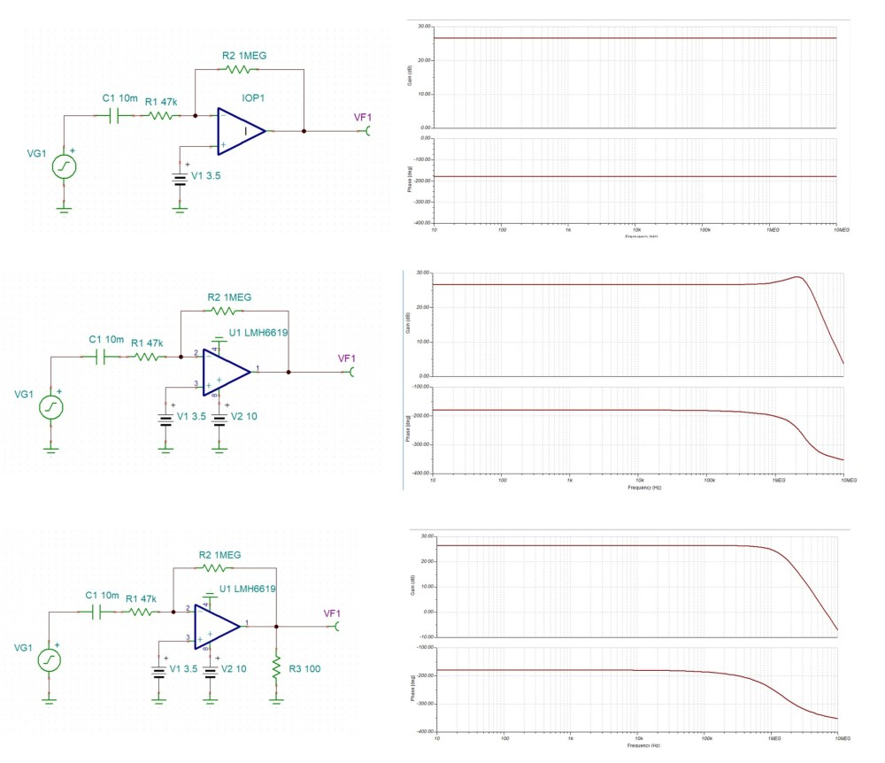 medium resolution of tina spice lmh6619 why is my simple inverted amplifier circuit not working well at high frequencies