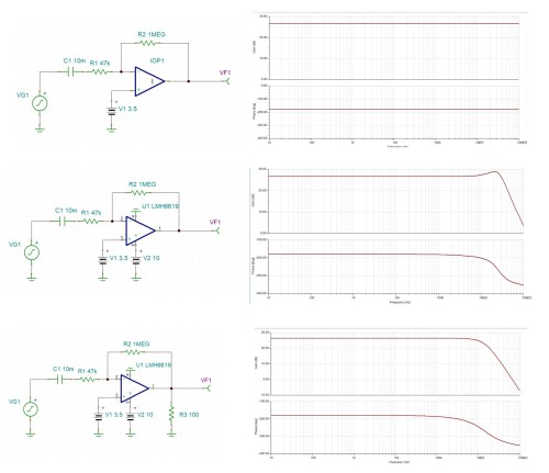 small resolution of tina spice lmh6619 why is my simple inverted amplifier circuit not working well at high frequencies