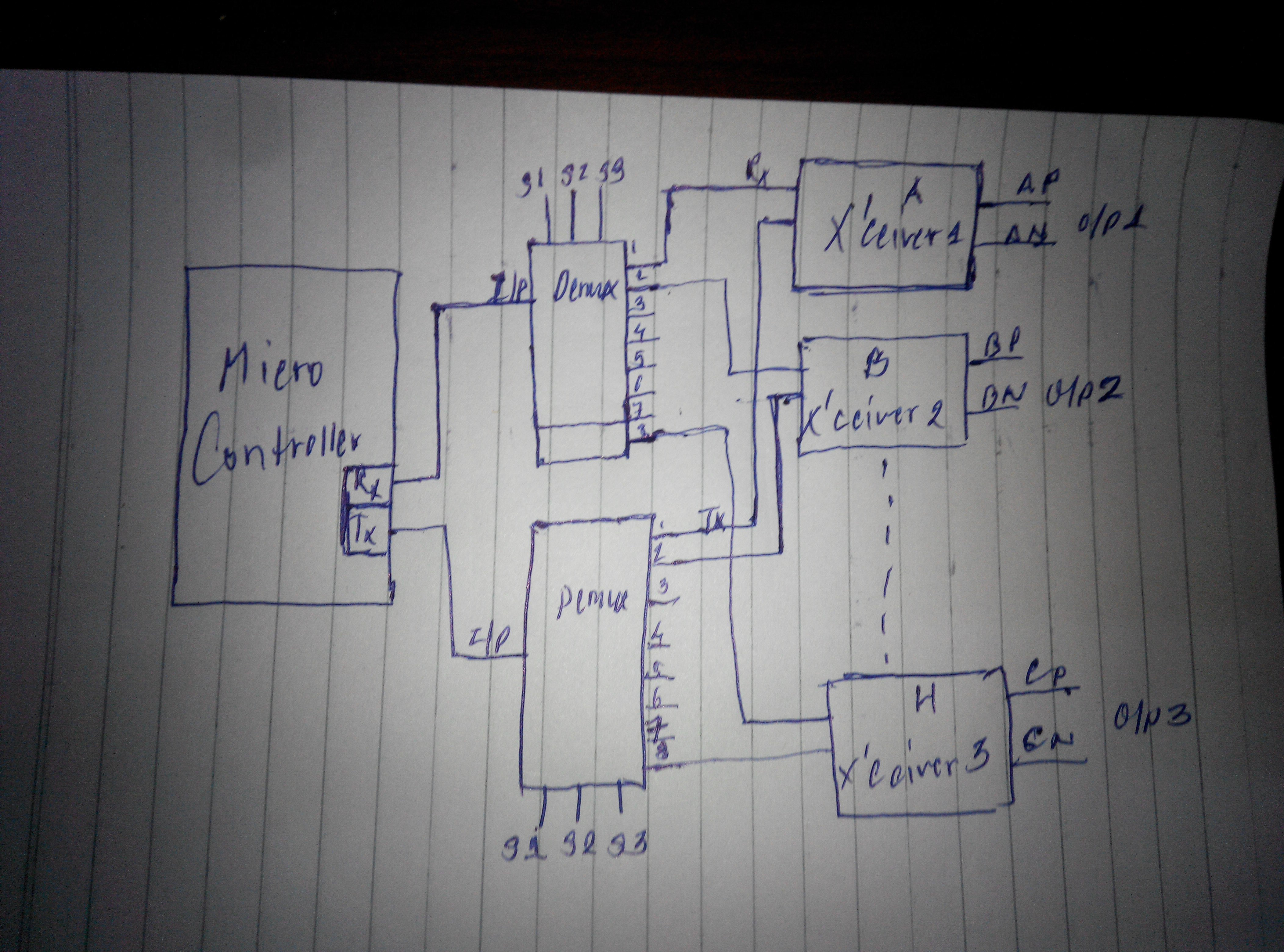 rs485 wiring fire pump diagram [resolved] is star topology of modbus-rs485 possible? - industrial interface forum ...