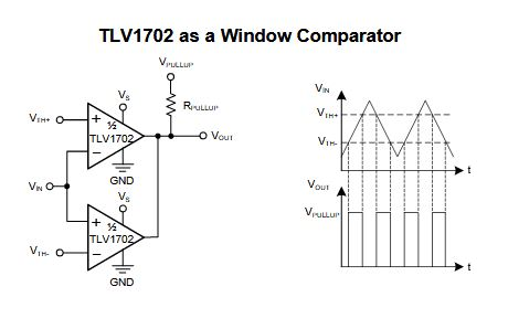 [Resolved] TLV1702: Window Comparator: Outputs are shorted
