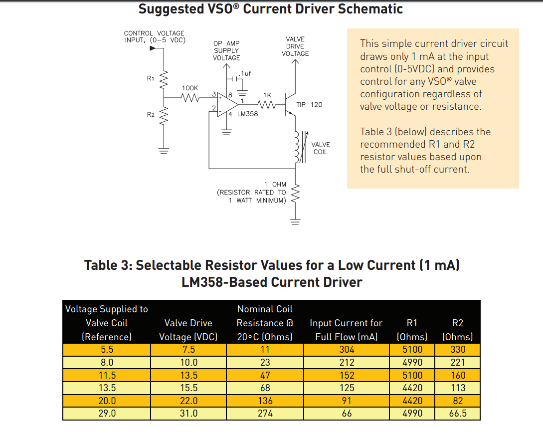 how to read solenoid valve diagrams gastric bypass diagram operating a set of proportional valves motor drivers the specific is attached along with picture detailing suggested analog circuit vso data sheet 1 19 11 pdf