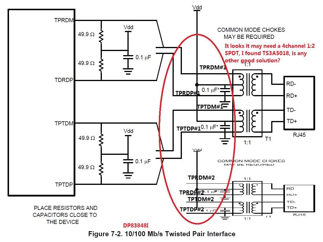 Profibus Daisy Chain Wiring Diagram Daisy Chain Safety