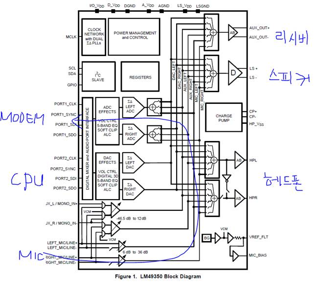 [Resolved] LM49350: Audio CODEC IC availability inquiry