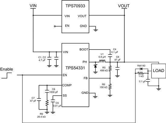 microcontroller program for dc motor