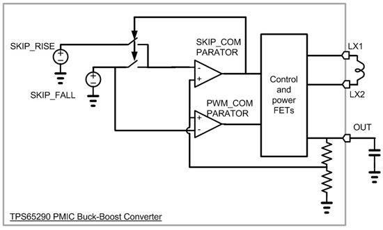 How to select output filter capacitors in high-efficiency