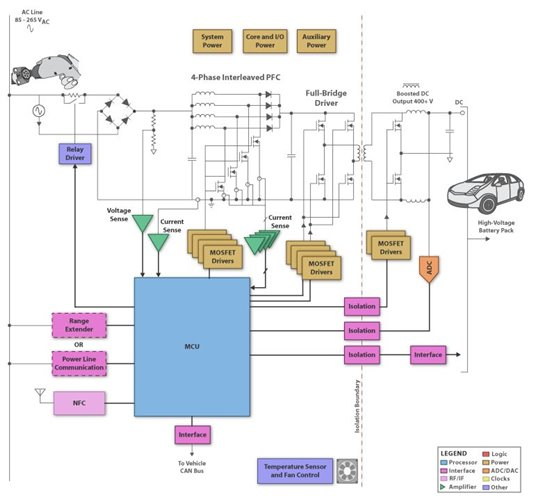Basic Ac Wiring Diagrams Increased Electrification Of The Powertrain In The Car