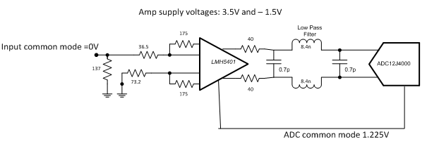 How to use a fully differential amplifier as a level