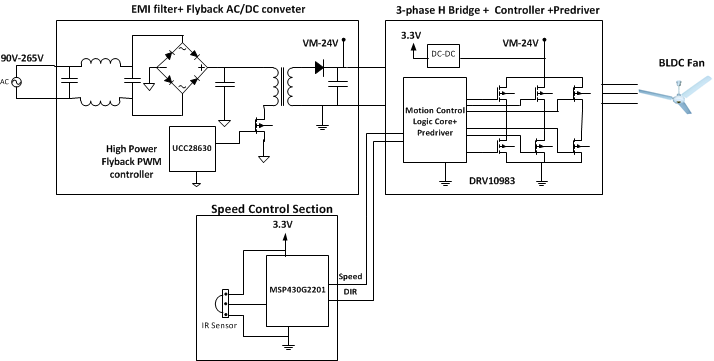 ceiling fan speed controller wiring diagram