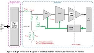 Insulation Diagram