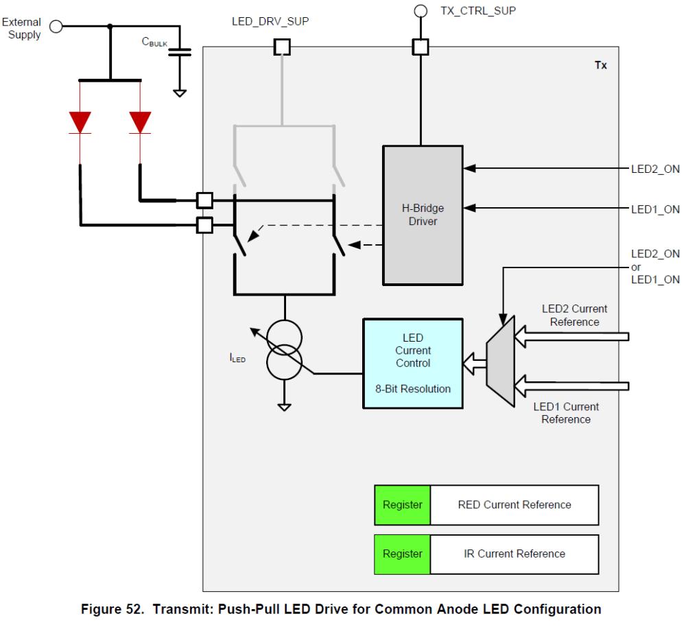 medium resolution of custom h bridge diagram guide about wiring diagram custom h bridge diagram