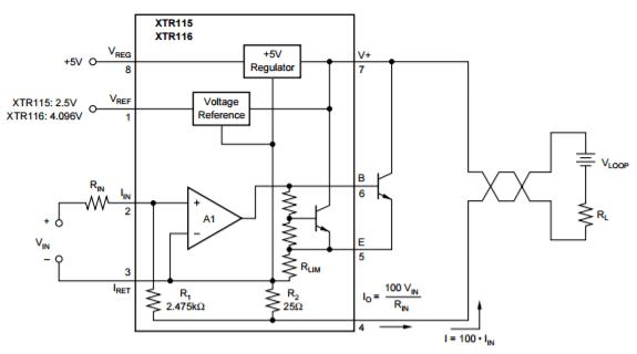XTR115: XTR115 about the limit current question