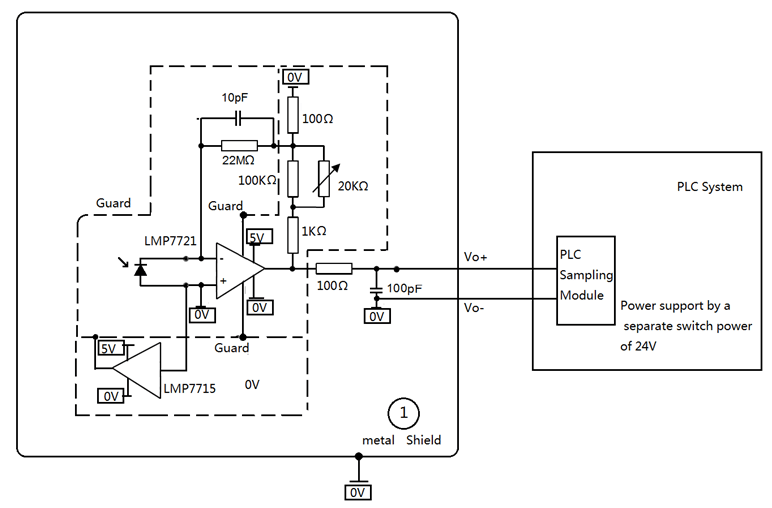 About The LMP7721 in Transimpedance Amplifier Mode using