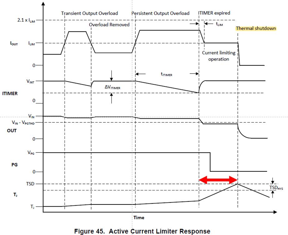 [Resolved] Compiler/TPS259827LEVM: Efuse(TPS25982LNRGE) issue #2 - Power management forum - Power management - TI E2E support forums