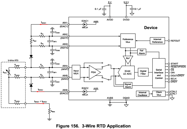 [Resolved] [ ADS1262/3 ] How many sensors can be connected