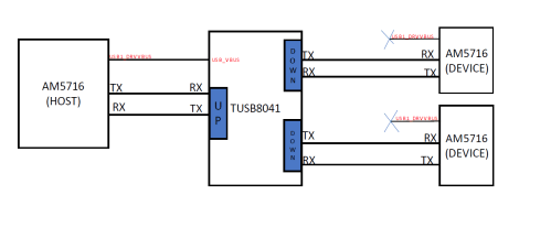 small resolution of please some one help on below custom design of usb hub
