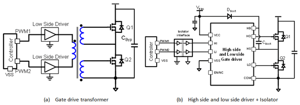Gate drive transformer vs. high/low side driver: Which way
