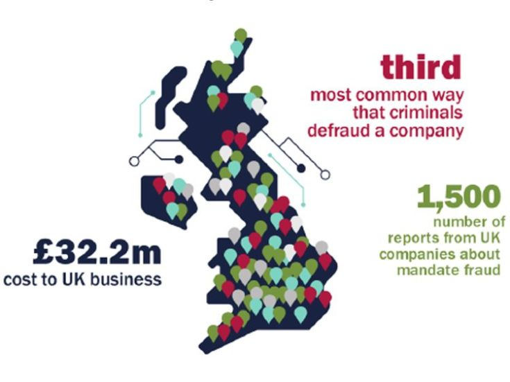 Business email compromise is an increasingly damaging form of fraud.
