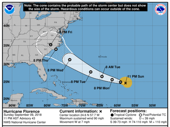 Map from the National Hurricane Centre on Monday morning (BST) 10/09/18 of path of Hurricane Florence. Times in AST - Atlantic Standard Time (-5hrs)  Hurricane Florence to make landfall as evacuations begin skynews hurricane florence 4416607