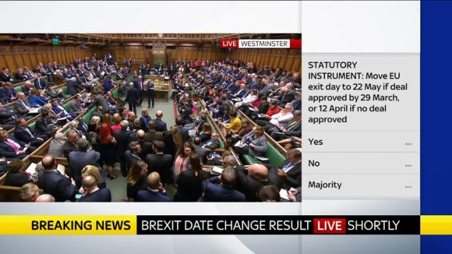 MPs voted on eight different options in the House of Commons tonight