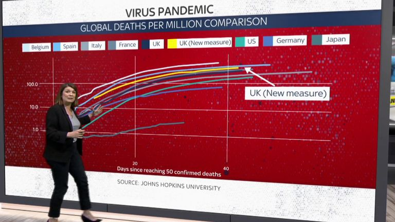 Laura Bundock examines the new data on UK coronavirus deaths, which includes all known cases