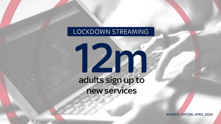 Millions of people signed up to streaming services as lockdown got underway