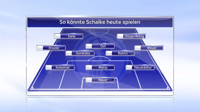 So könnte Schalke 04 heute spielen.