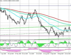 NZD/USD: Trading Scenarios | Investing.com