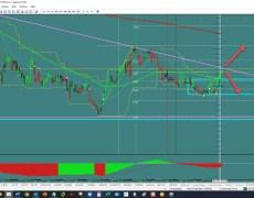 EUR/JPY: 2 Scenarios | Investing.com