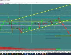 GBP/JPY: Channel Breakout | Investing.com