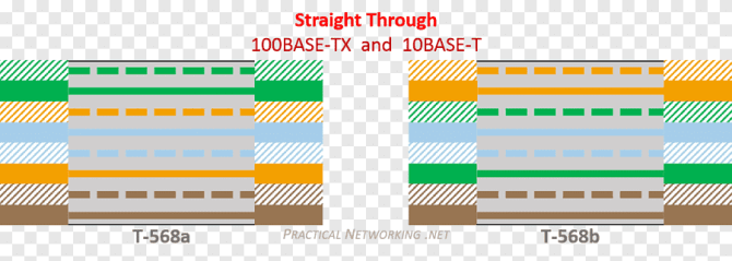 wiring diagram electrical wires  cable category 5 cable