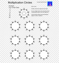 Multiplication table Circle Mathematics Worksheet [ 990 x 900 Pixel ]