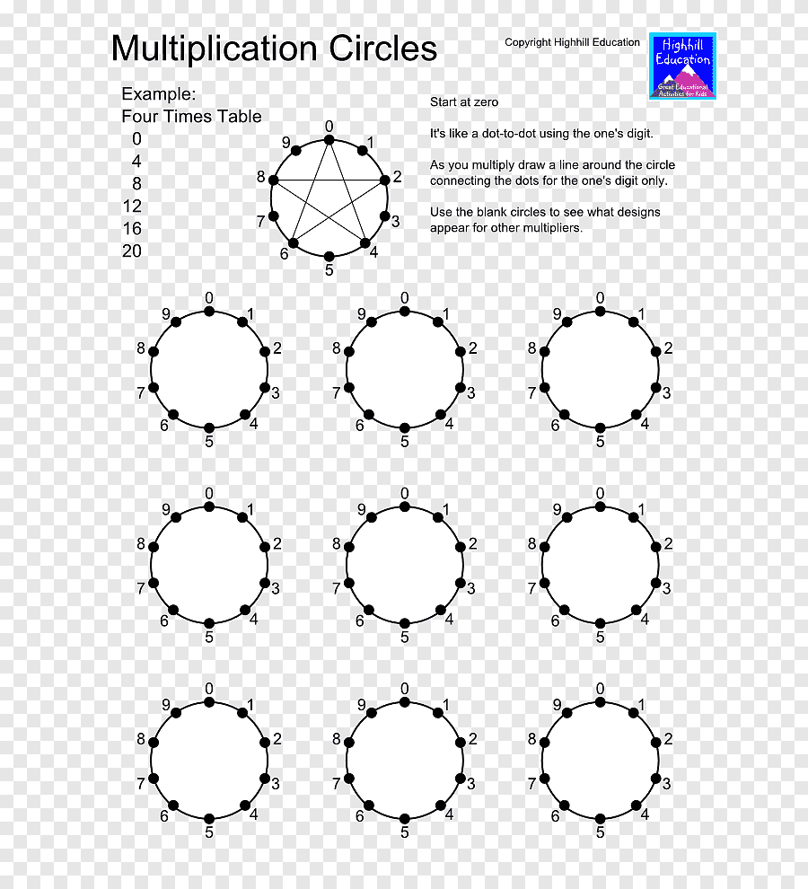 hight resolution of Multiplication table Circle Mathematics Worksheet