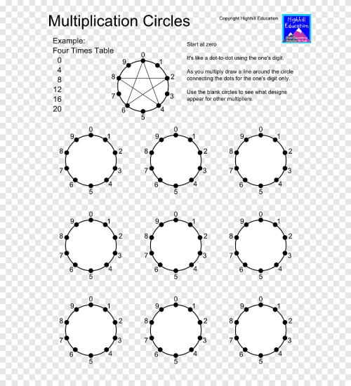 small resolution of Multiplication table Circle Mathematics Worksheet