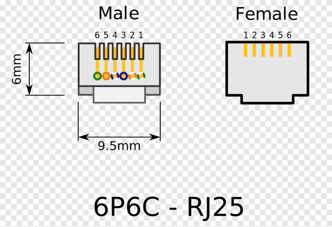 rj11 pinout wiring diagram registered jack category 5 cable