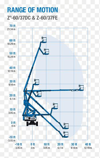 wiring diagram genie aerial work platform elevator scissor