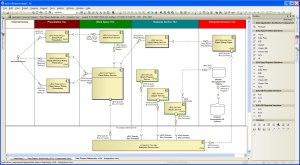 (EA)2 Enterprise Architecture Modeling Framework