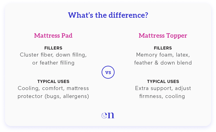 mattress pad vs mattress topper