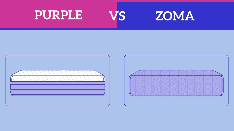 Purple vs. Zoma Mattress Comparison