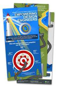 Tech-Clarity Infographic: Making Products More Competitive by Empowering Design Engineers