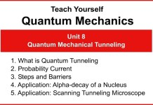 Quantum Mechanics – Unit 2: Basics | Eqbal Ahmad Centre for