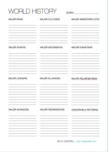 Technology (Writing Worksheet Wednesday)