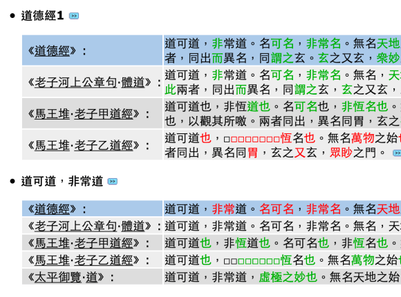 CTEXT database showing parallel passages from early Chinese texts that reference the Dao De Jing