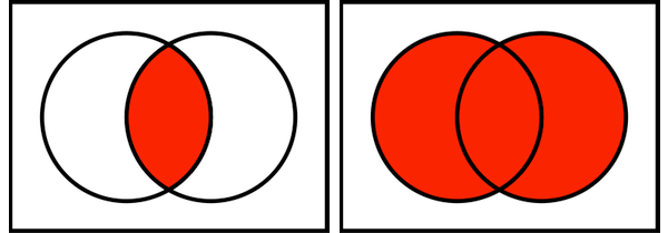 how to find the intersection in a venn diagram s plan plus wiring diagrams