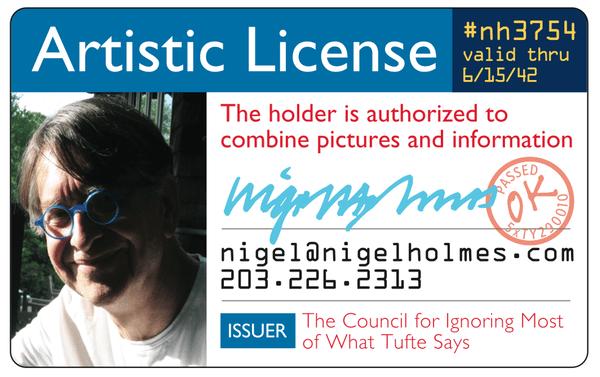 Nigel Holmes' Artistic License