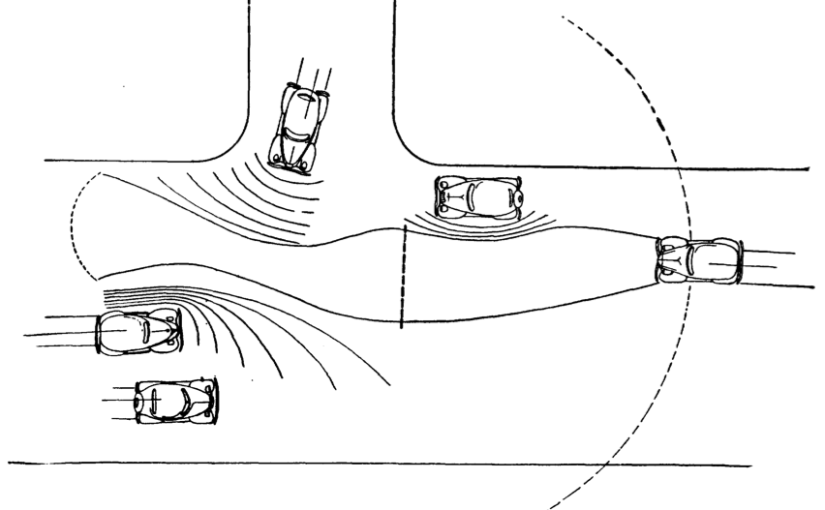 J.J. Gibson, Illustration from A Theoretical Field-Analysis of Automobile-Driving