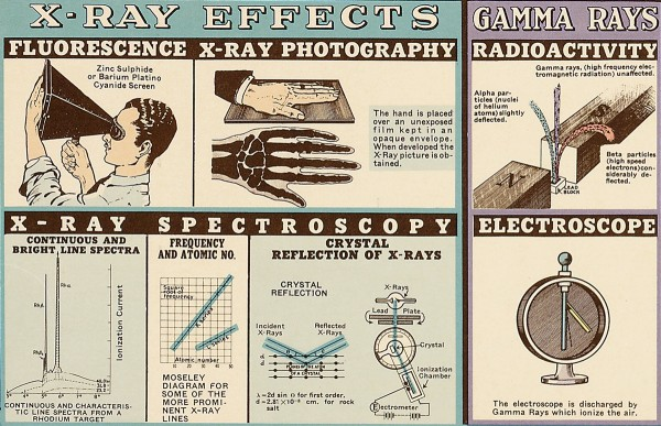 Electromagnetic Effects