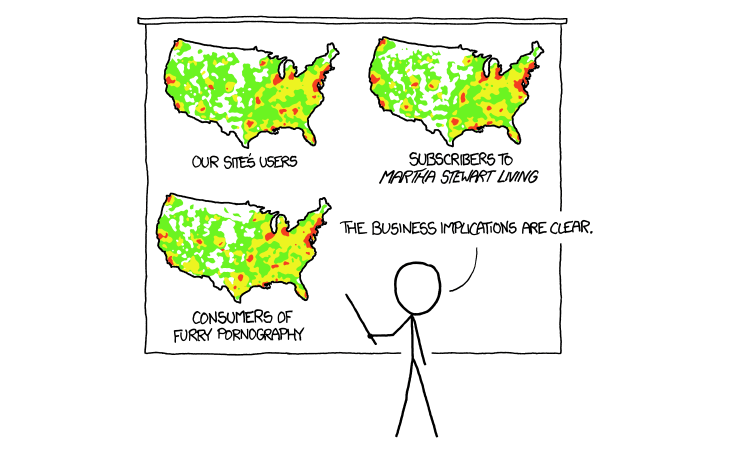 Putting Data Into Context