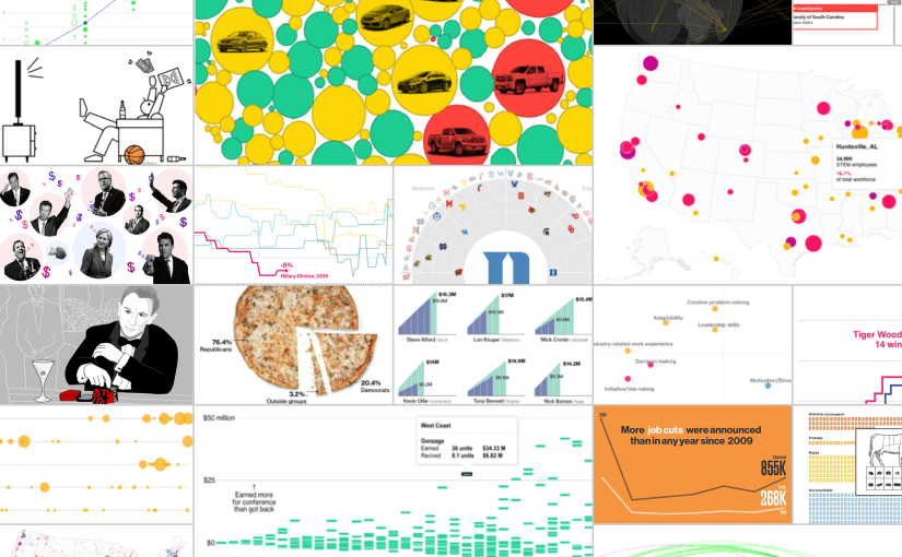 2015 Year in Graphics Links