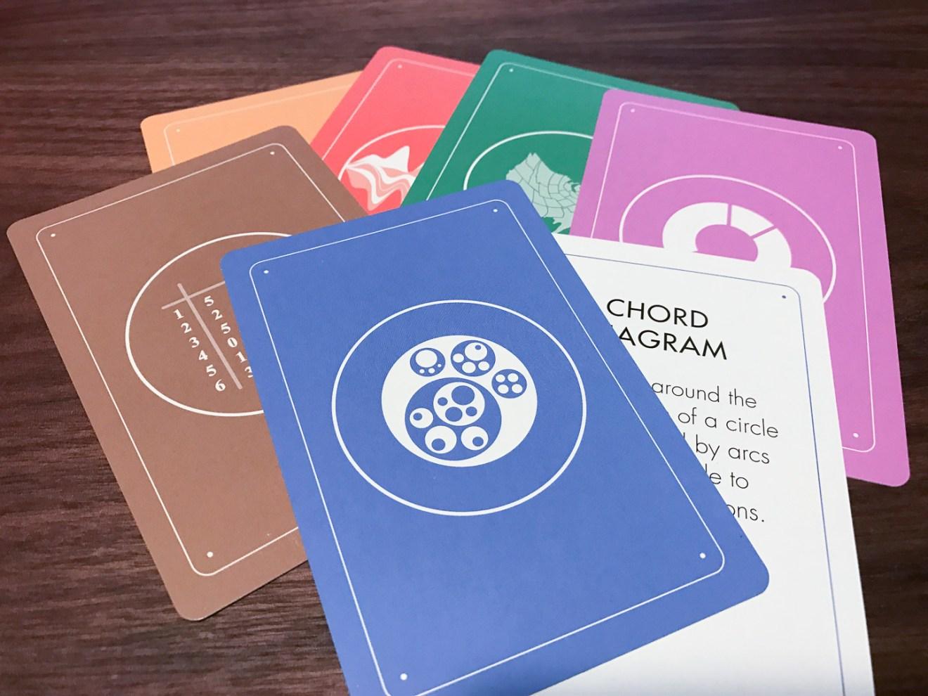 Graphic Continuum Flash Cards