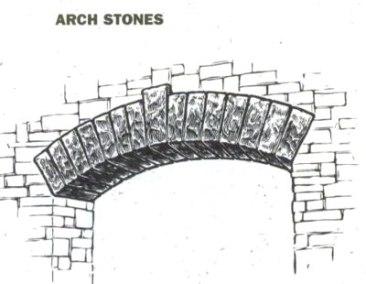 Accents.ArchStoneAppl